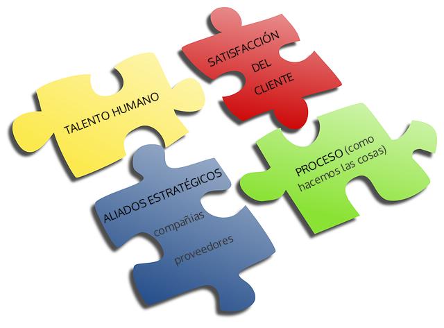 Asesoramiento y Comercialización en Seguros